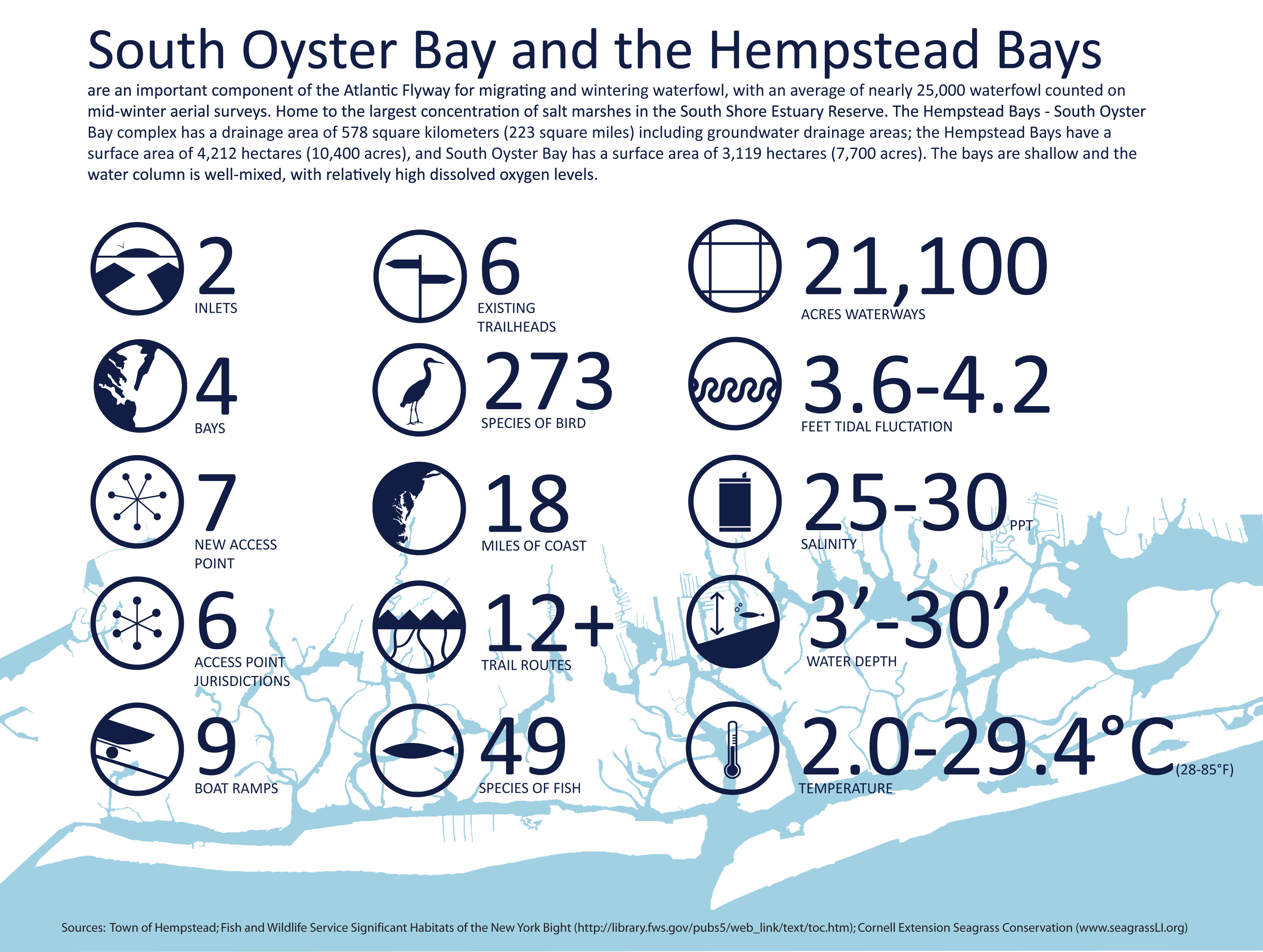 infographic_Bays